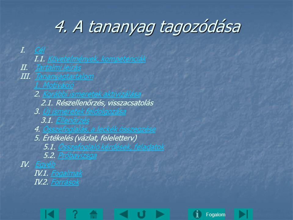 Fogalom 4. A tananyag tagozódása I. CélCél I.1. Követelmények, kompetenciákKövetelmények, kompetenciák II. Tartalmi leírásTartalmi leírás III.Tananyag