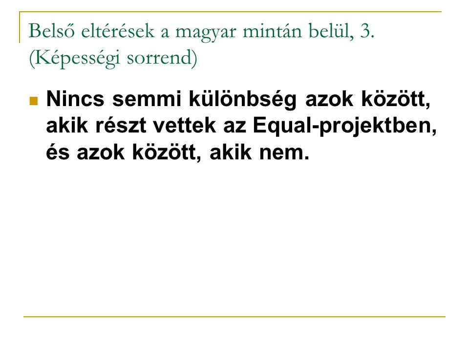 Belső eltérések a magyar mintán belül, 3.