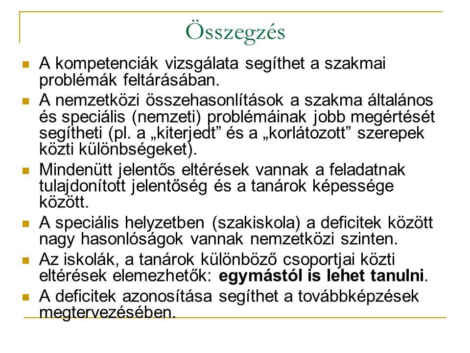 Összegzés A kompetenciák vizsgálata segíthet a szakmai problémák feltárásában.