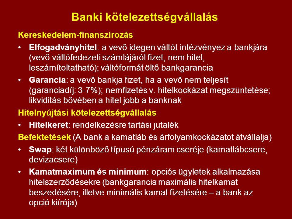 Kereskedelem-finanszírozás Elfogadványhitel: a vevő idegen váltót intézvényez a bankjára (vevő váltófedezeti számlájáról fizet, nem hitel, leszámítolt