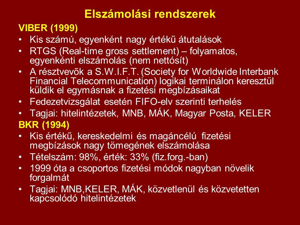 Elszámolási rendszerek VIBER (1999) Kis számú, egyenként nagy értékű átutalások RTGS (Real-time gross settlement) – folyamatos, egyenkénti elszámolás