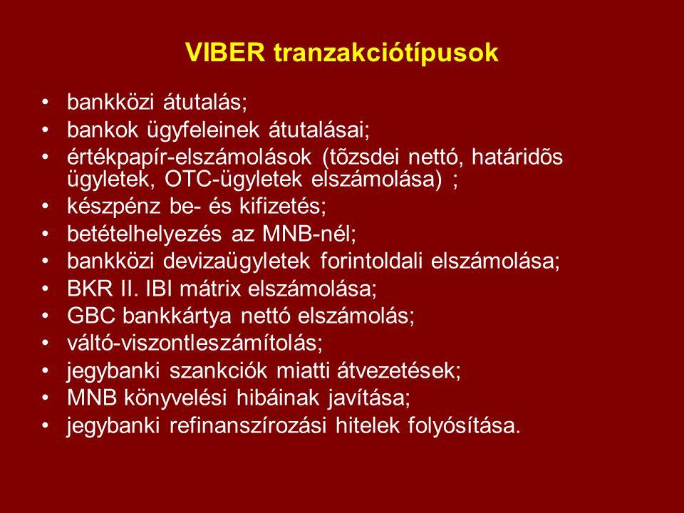 VIBER tranzakciótípusok bankközi átutalás; bankok ügyfeleinek átutalásai; értékpapír-elszámolások (tõzsdei nettó, határidõs ügyletek, OTC-ügyletek els