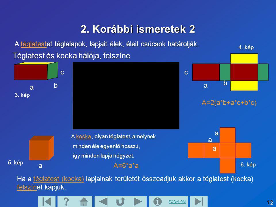 FOGALOM 12 2. Korábbi ismeretek 2 Téglatest és kocka hálója, felszíne A téglatestet téglalapok, lapjait élek, éleit csúcsok határolják. A kocka, olyan