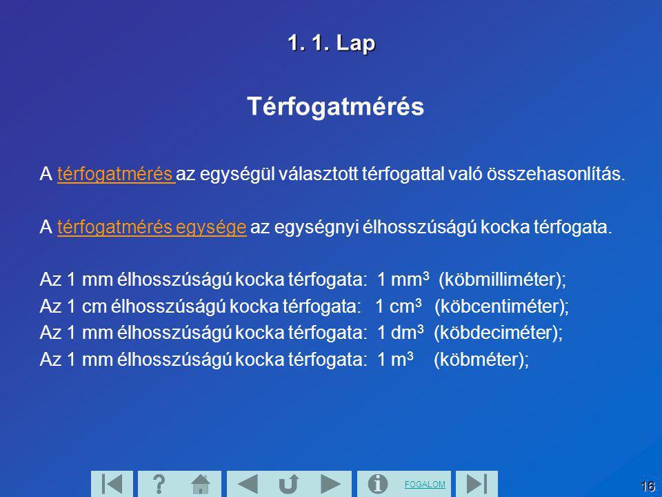 FOGALOM 16 1. 1. Lap Térfogatmérés A térfogatmérés az egységül választott térfogattal való összehasonlítás. A térfogatmérés egysége az egységnyi élhos