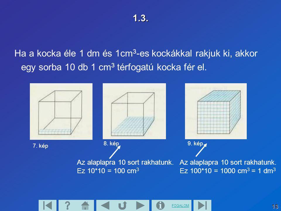 FOGALOM 18 1.3. Ha a kocka éle 1 dm és 1cm 3 -es kockákkal rakjuk ki, akkor egy sorba 10 db 1 cm 3 térfogatú kocka fér el. Az alaplapra 10 sort rakhat