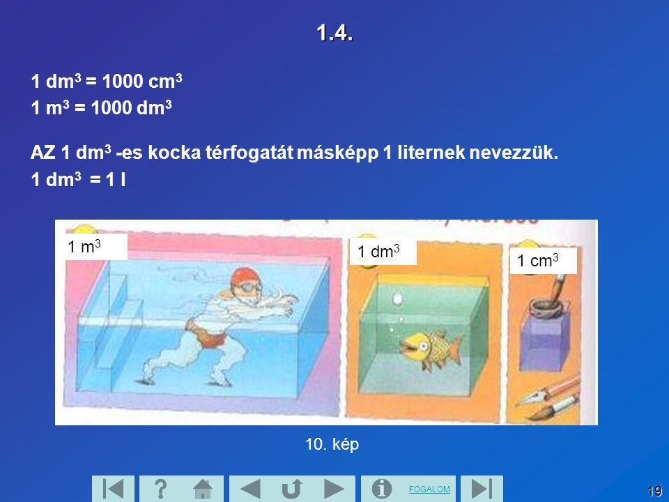 FOGALOM 19 1.4. 1 dm 3 = 1000 cm 3 1 m 3 = 1000 dm 3 AZ 1 dm 3 -es kocka térfogatát másképp 1 liternek nevezzük. 1 dm 3 = 1 l 10. kép 1 m 3 1 dm 3 1 c