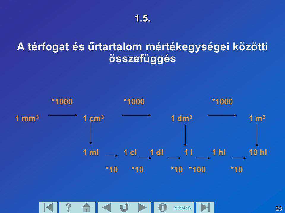 FOGALOM 20 1.5. A térfogat és űrtartalom mértékegységei közötti összefüggés *1000 1 mm 3 1 cm 3 1 dm 3 1 m 3 1 ml1 cl1 dl 1 l1 hl10 hl *10 *10 *100*10
