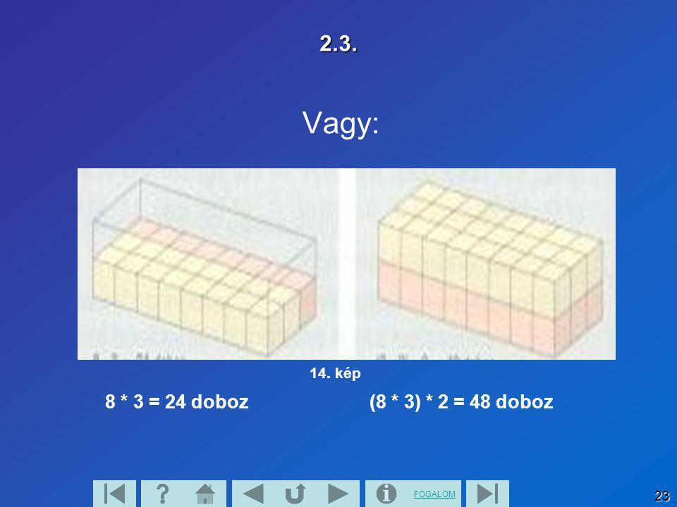 FOGALOM 23 2.3. Vagy: 8 * 3 = 24 doboz(8 * 3) * 2 = 48 doboz 14. kép