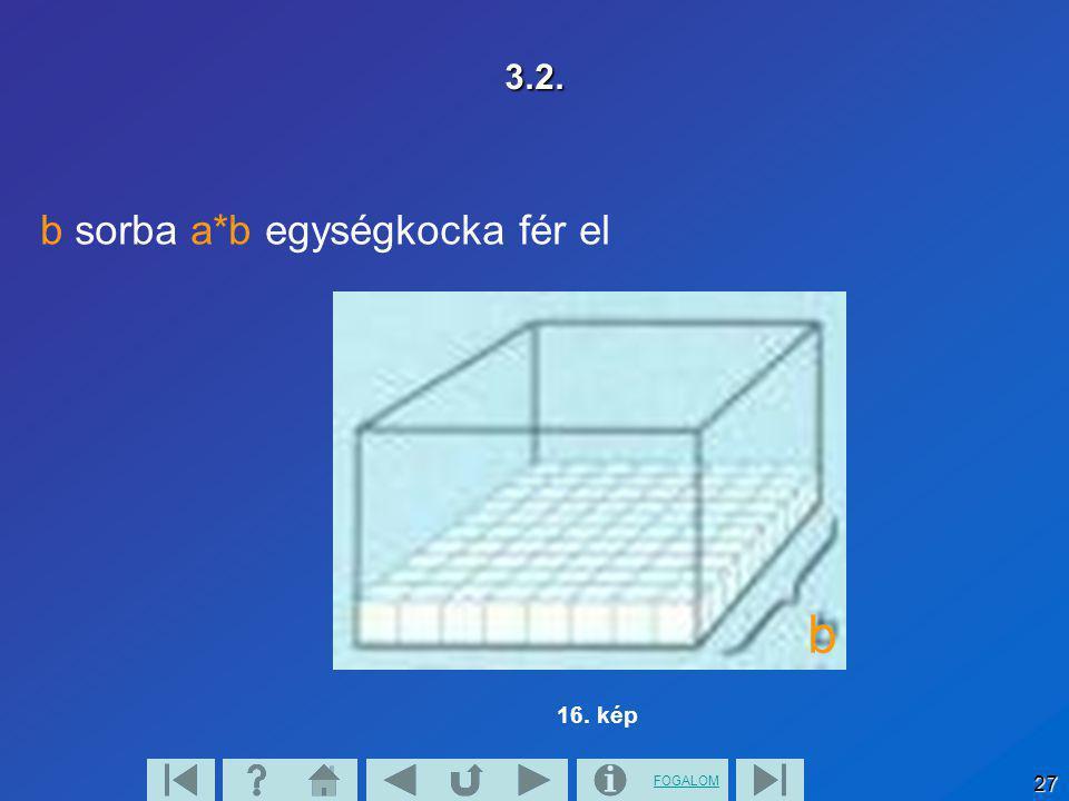 FOGALOM 27 3.2. b sorba a*b egységkocka fér el b 16. kép