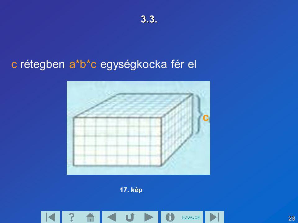 FOGALOM 28 3.3. c rétegben a*b*c egységkocka fér el c 17. kép