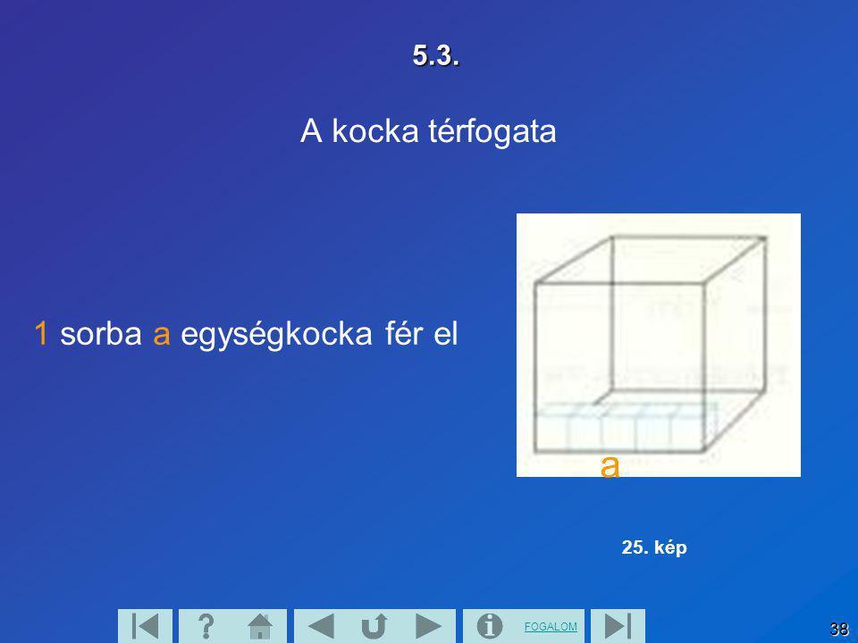 FOGALOM 38 5.3. A kocka térfogata 1 sorba a egységkocka fér el a 25. kép