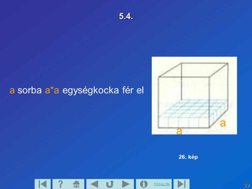 FOGALOM 39 5.4. a sorba a*a egységkocka fér el a a 26. kép