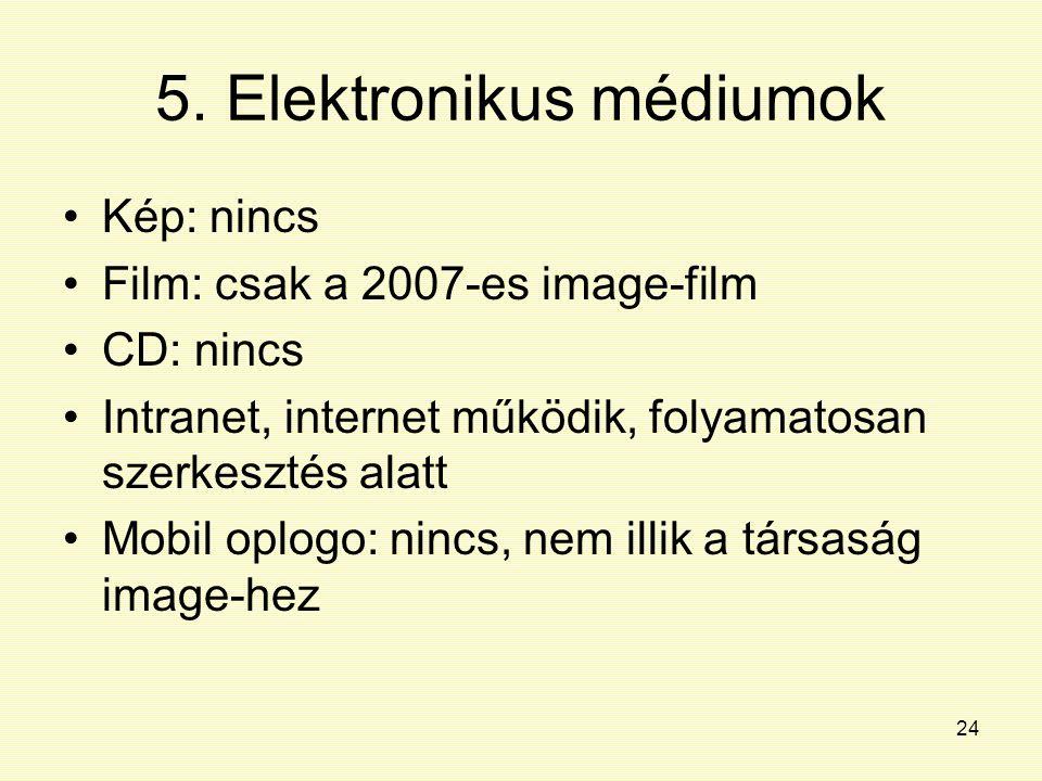 24 5. Elektronikus médiumok Kép: nincs Film: csak a 2007-es image-film CD: nincs Intranet, internet működik, folyamatosan szerkesztés alatt Mobil oplo
