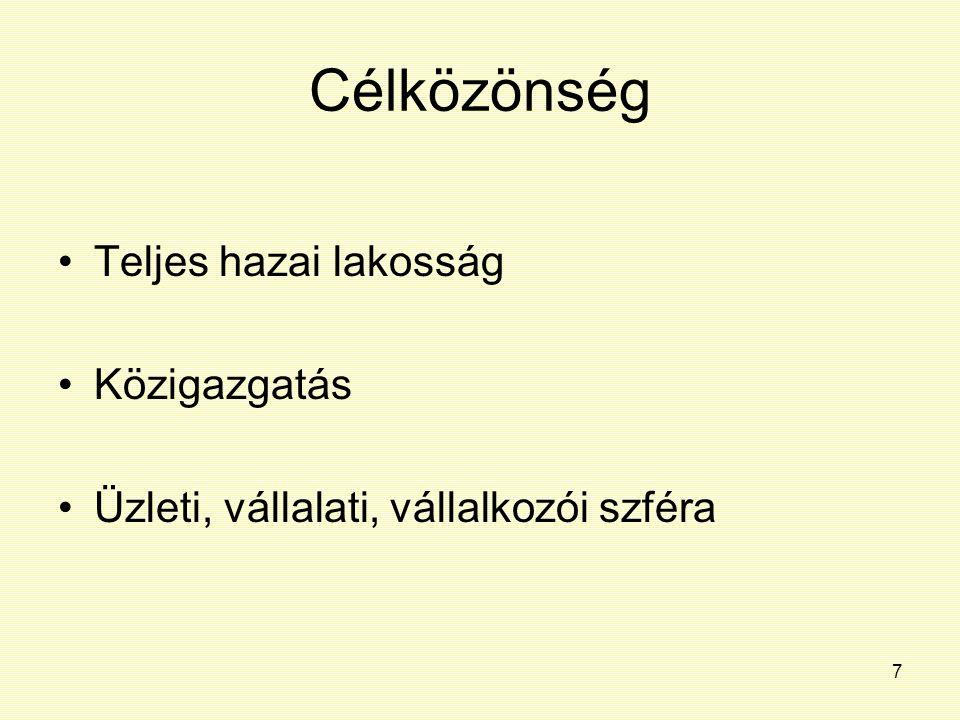 38 A látogatók igényeinek való megfelelés Vegyük példának a Magyar Posta most folyó Postapartner Programját: A nyomtatott és internetes sajtóban megjelent módozatai: www.posta.huwww.posta.hu – n tájékozódjon erről.