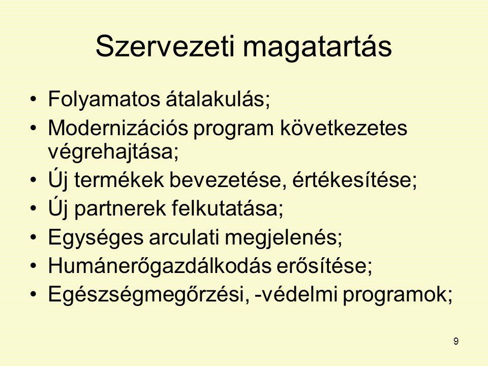 20 4.Nyomtatott anyagok A Magyar Posta nyomtatványai okmányoknak, sokszor pl.