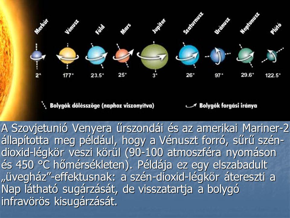 A Szovjetunió Venyera űrszondái és az amerikai Mariner-2 állapította meg például, hogy a Vénuszt forró, sűrű szén- dioxid-légkör veszi körül (90-100 atmoszféra nyomáson és 450 °C hőmérsékleten).