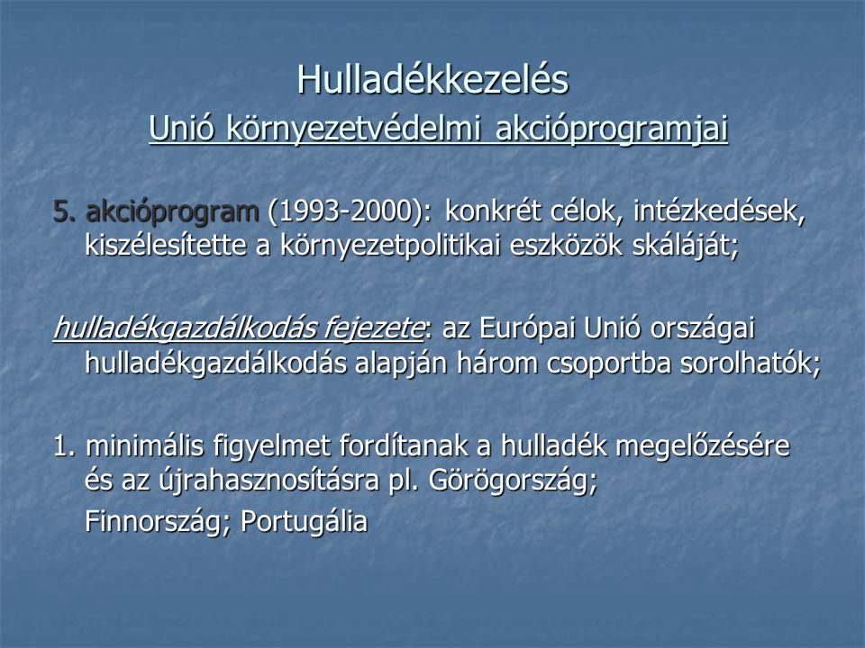Hulladékkezelés Unió környezetvédelmi akcióprogramjai 5. akcióprogram (1993-2000): konkrét célok, intézkedések, kiszélesítette a környezetpolitikai es
