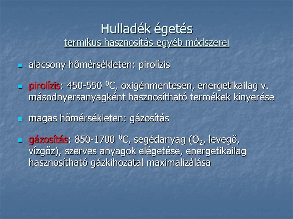 Hulladék égetés termikus hasznosítás egyéb módszerei alacsony hőmérsékleten: pirolízis alacsony hőmérsékleten: pirolízis pirolízis: 450-550 0 C, oxigé