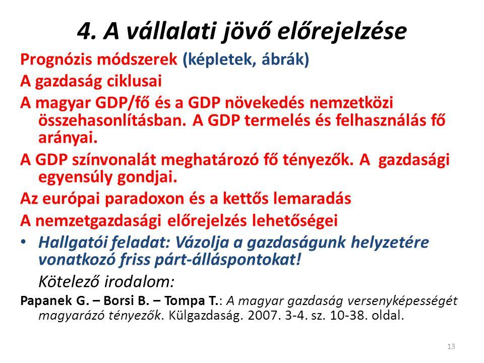 4. A vállalati jövő előrejelzése Prognózis módszerek (képletek, ábrák) A gazdaság ciklusai A magyar GDP/fő és a GDP növekedés nemzetközi összehasonlít