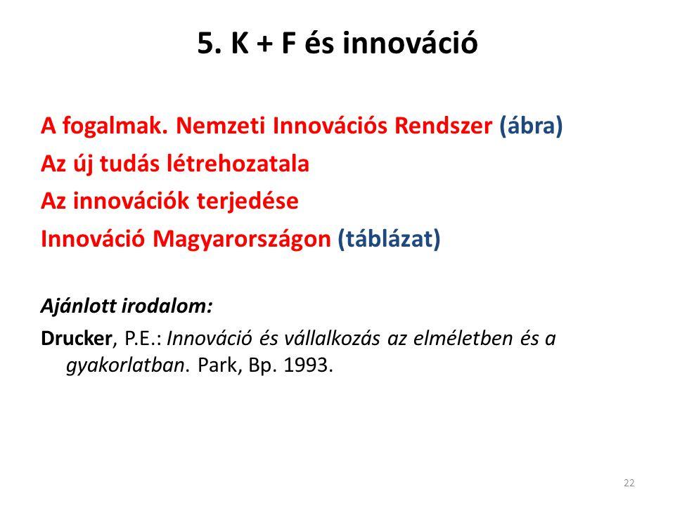 5. K + F és innováció A fogalmak.