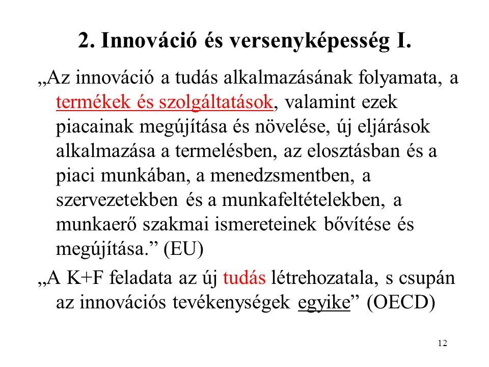 12 2. Innováció és versenyképesség I.