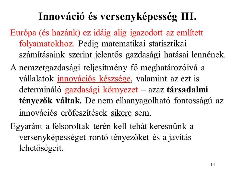 14 Innováció és versenyképesség III.