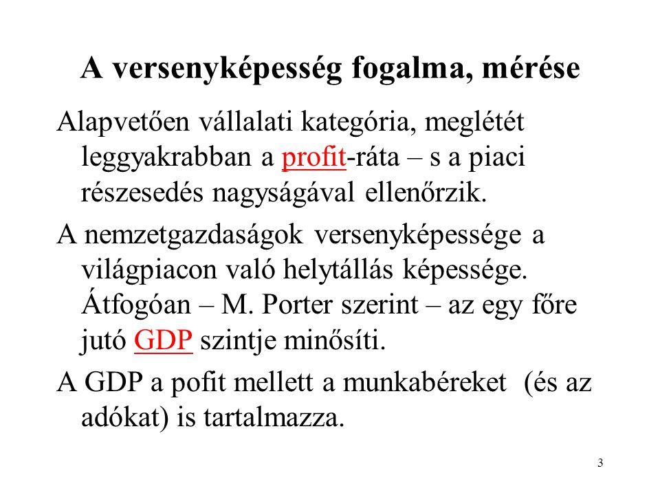 4 Nemzetgazdaságunk versenyképessége I.