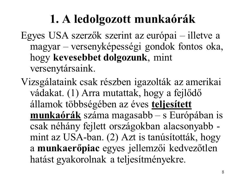 8 1. A ledolgozott munkaórák Egyes USA szerzők szerint az európai – illetve a magyar – versenyképességi gondok fontos oka, hogy kevesebbet dolgozunk,