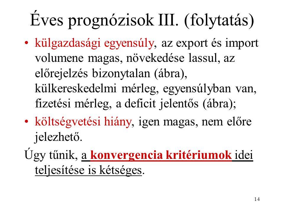 14 Éves prognózisok III.