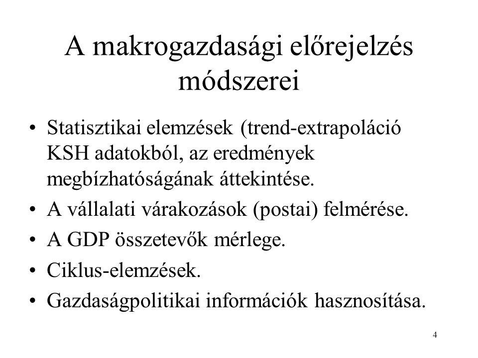 4 A makrogazdasági előrejelzés módszerei Statisztikai elemzések (trend-extrapoláció KSH adatokból, az eredmények megbízhatóságának áttekintése.
