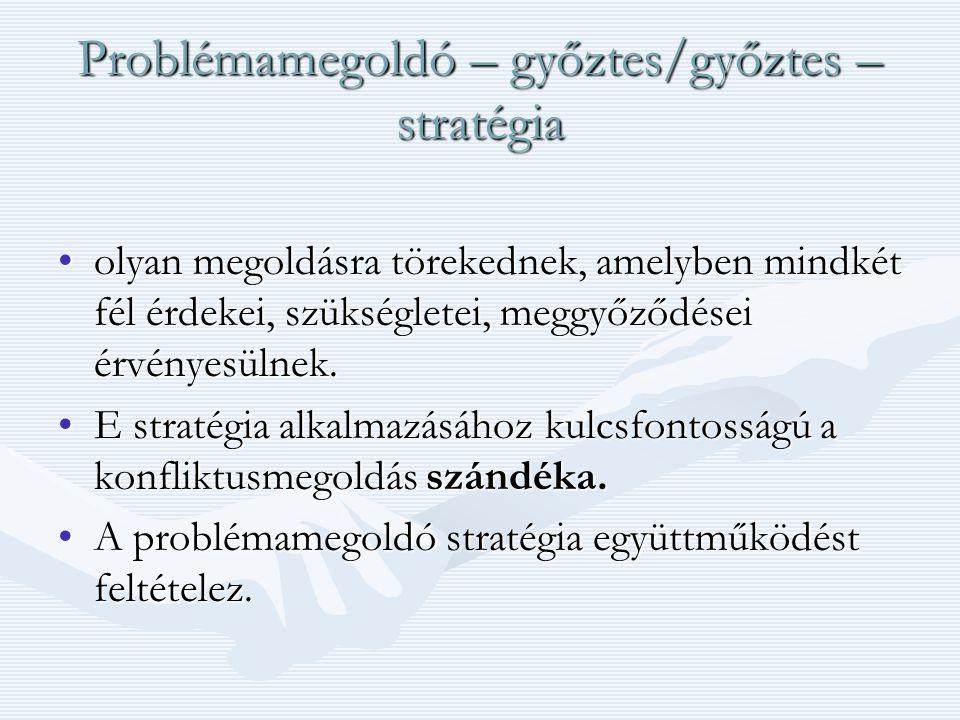 Problémamegoldó – győztes/győztes – stratégia olyan megoldásra törekednek, amelyben mindkét fél érdekei, szükségletei, meggyőződései érvényesülnek.olyan megoldásra törekednek, amelyben mindkét fél érdekei, szükségletei, meggyőződései érvényesülnek.