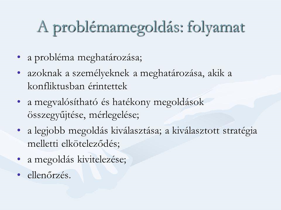 A problémamegoldás: folyamat a probléma meghatározása;a probléma meghatározása; azoknak a személyeknek a meghatározása, akik a konfliktusban érintettekazoknak a személyeknek a meghatározása, akik a konfliktusban érintettek a megvalósítható és hatékony megoldások összegyűjtése, mérlegelése;a megvalósítható és hatékony megoldások összegyűjtése, mérlegelése; a legjobb megoldás kiválasztása; a kiválasztott stratégia melletti elköteleződés;a legjobb megoldás kiválasztása; a kiválasztott stratégia melletti elköteleződés; a megoldás kivitelezése;a megoldás kivitelezése; ellenőrzés.ellenőrzés.