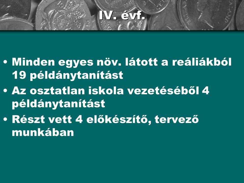 IV. évf. Minden egyes növ. látott a reáliákból 19 példánytanítást Az osztatlan iskola vezetéséből 4 példánytanítást Részt vett 4 előkészítő, tervező m