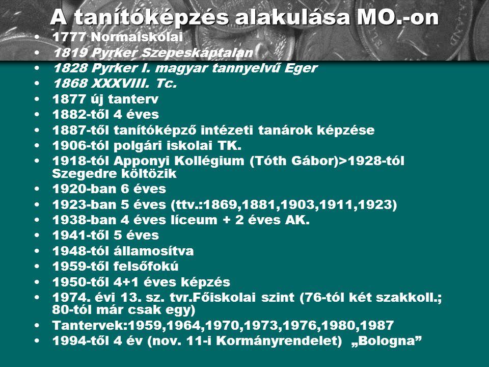 A tanítóképzés alakulása MO.-on 1777 Normaiskolai 1819 Pyrker Szepeskáptalan 1828 Pyrker I. magyar tannyelvű Eger 1868 XXXVIII. Tc. 1877 új tanterv 18