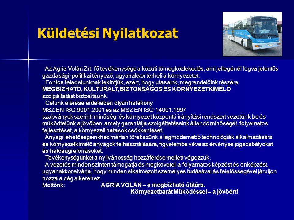 Küldetési Nyilatkozat Az Agria Volán Zrt. fő tevékenysége a közúti tömegközlekedés, ami jellegénél fogva jelentős gazdasági, politikai tényező, ugyana
