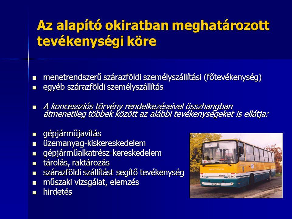 Az alapító okiratban meghatározott tevékenységi köre menetrendszerű szárazföldi személyszállítási (főtevékenység) menetrendszerű szárazföldi személysz