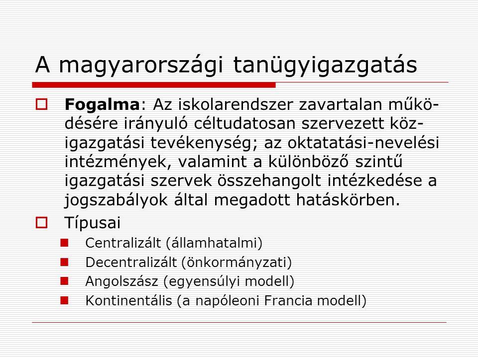 A magyarországi tanügyigazgatás  Fogalma: Az iskolarendszer zavartalan műkö- désére irányuló céltudatosan szervezett köz- igazgatási tevékenység; az oktatatási-nevelési intézmények, valamint a különböző szintű igazgatási szervek összehangolt intézkedése a jogszabályok által megadott hatáskörben.