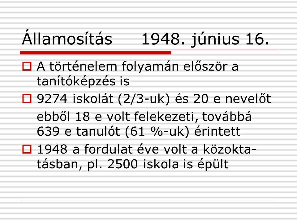 Államosítás1948.június 16.