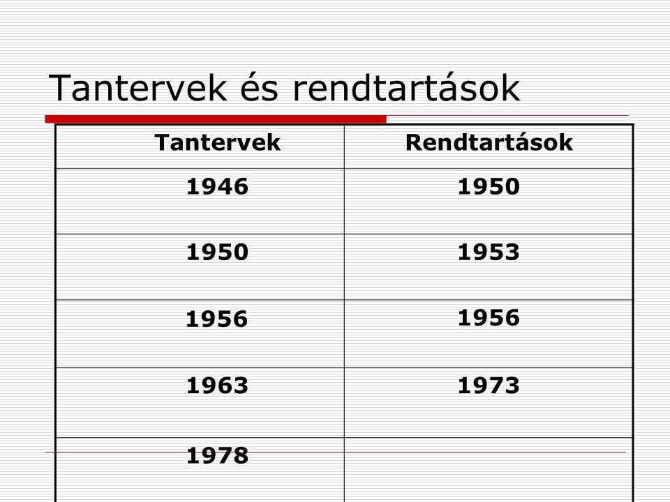 Tantervek és rendtartások TantervekRendtartások 19461950 1953 1956 19631973 1978