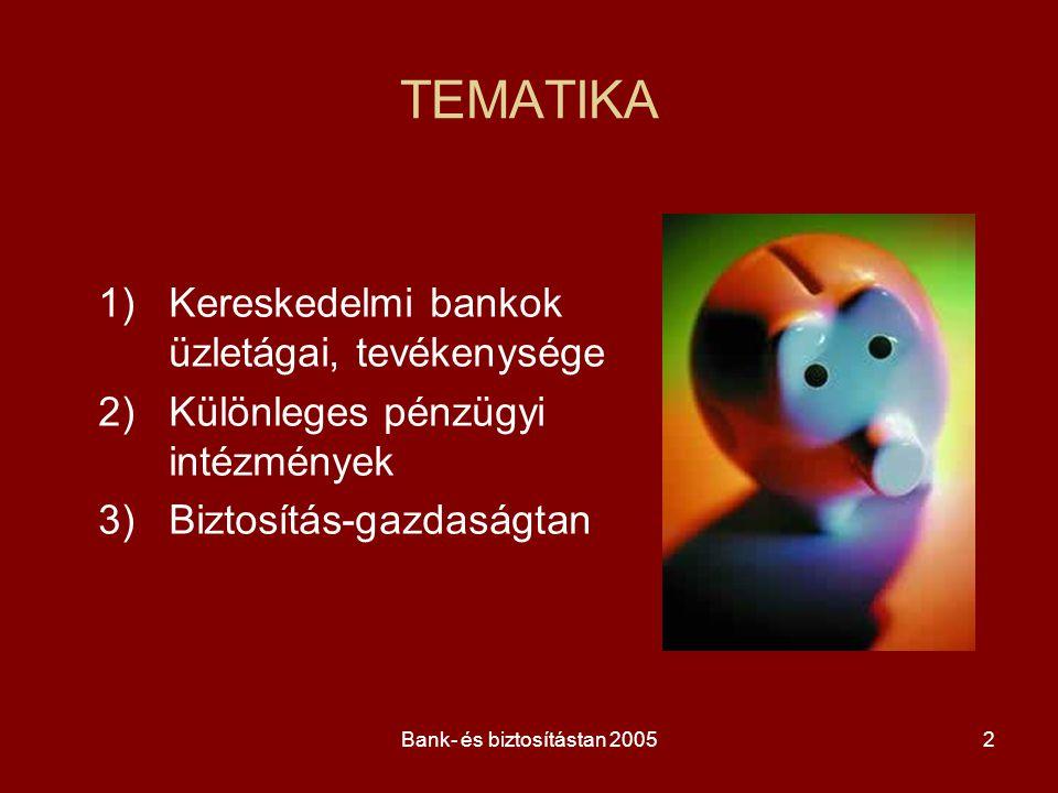 Bank- és biztosítástan 20052 TEMATIKA 1)Kereskedelmi bankok üzletágai, tevékenysége 2)Különleges pénzügyi intézmények 3)Biztosítás-gazdaságtan