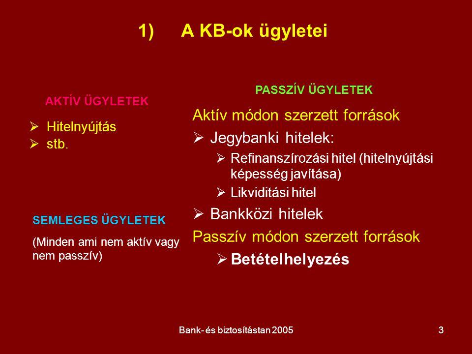 Bank- és biztosítástan 20053 1)A KB-ok ügyletei  Hitelnyújtás  stb. Aktív módon szerzett források  Jegybanki hitelek:  Refinanszírozási hitel (hit