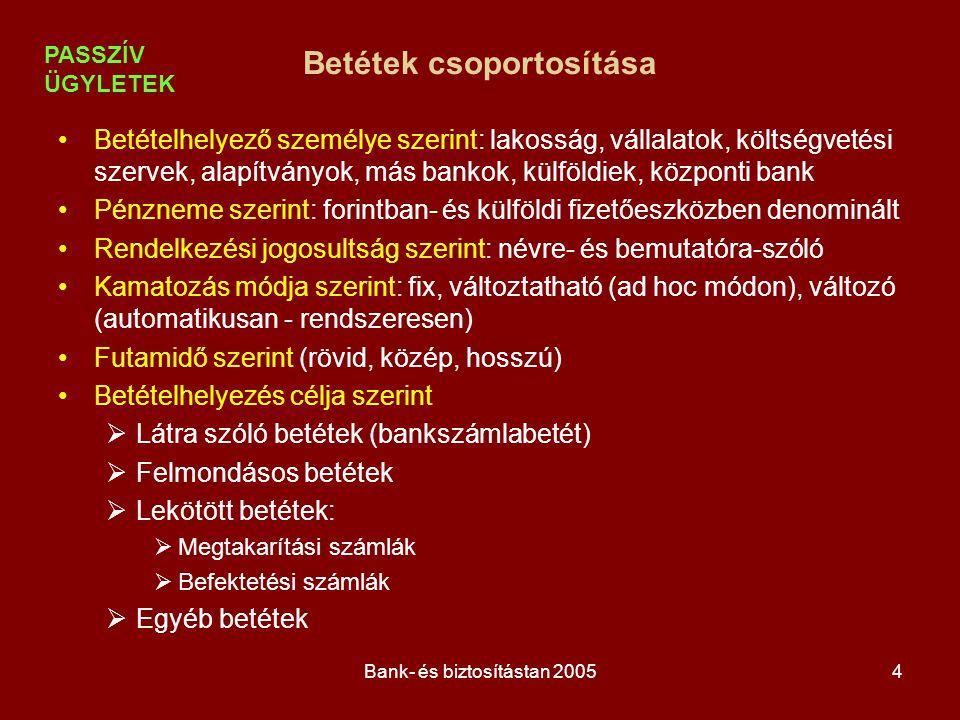 Bank- és biztosítástan 20054 Betétek csoportosítása Betételhelyező személye szerint: lakosság, vállalatok, költségvetési szervek, alapítványok, más ba