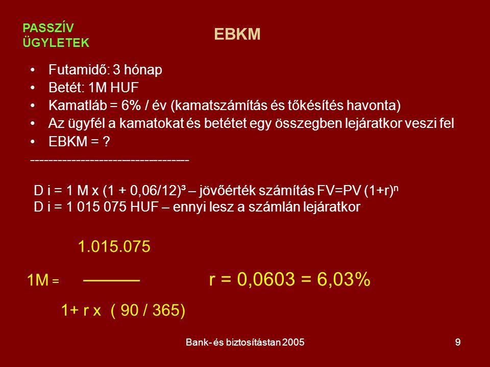 Bank- és biztosítástan 200510 Lekötött betétek: Az ügyfél célja a befektetés Magasabb kamatot fizet a látra szólónál MEGTAKARÍTÁSIBEFEKTETÉSI  Egy évnél általában hosszabb lekötésű  Értéke jelentős az ügyfél vagyonához képest  Hozama előre nem garantált  Egy évnél általában rövidebb lekötésű (ideiglenesen felesleges pénzeszközök)  Értéke csekély az ügyfél vagyonához képest  Kamata előre rögzített PASSZÍV ÜGYLETEK