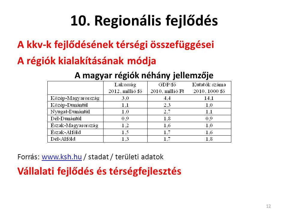 10. Regionális fejlődés A kkv-k fejlődésének térségi összefüggései A régiók kialakításának módja A magyar régiók néhány jellemzője Forrás: www.ksh.hu