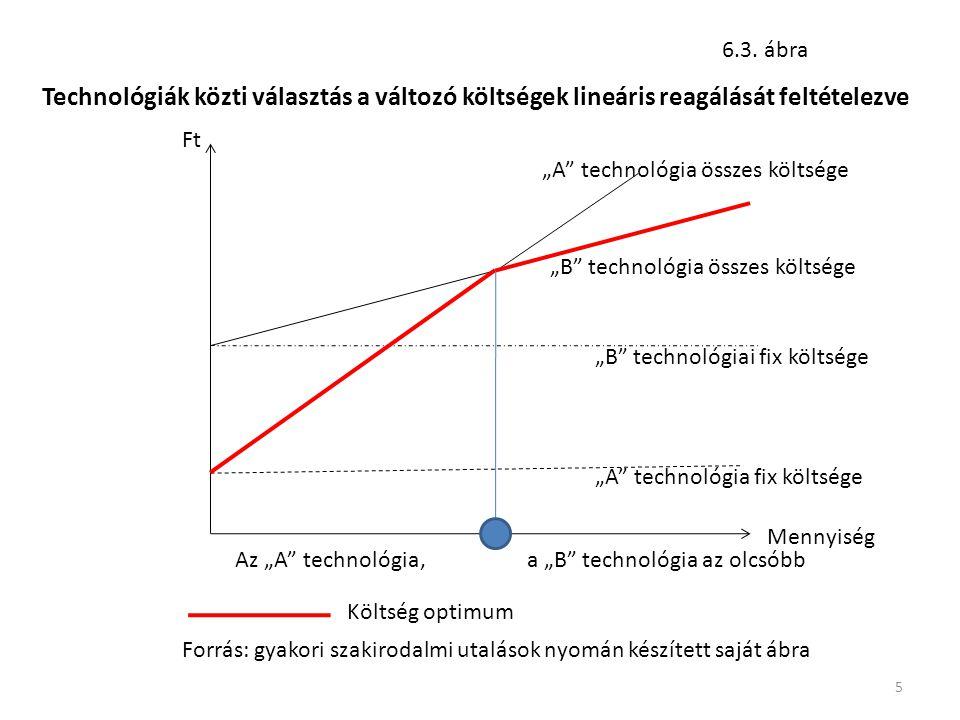 5 6.3. ábra Ft Mennyiség Technológiák közti választás a változó költségek lineáris reagálását feltételezve Forrás: gyakori szakirodalmi utalások nyomá