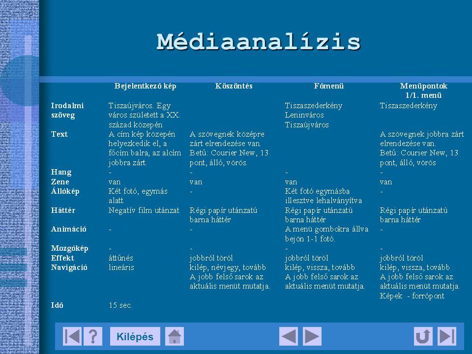 Kilépés Multimédia tervezet (szinopszis) folyt.3.