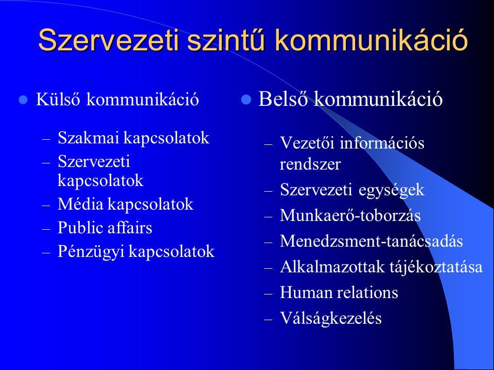 Szervezeti szintű kommunikáció Belső kommunikáció – Vezetői információs rendszer – Szervezeti egységek – Munkaerő-toborzás – Menedzsment-tanácsadás – Alkalmazottak tájékoztatása – Human relations – Válságkezelés Külső kommunikáció – Szakmai kapcsolatok – Szervezeti kapcsolatok – Média kapcsolatok – Public affairs – Pénzügyi kapcsolatok