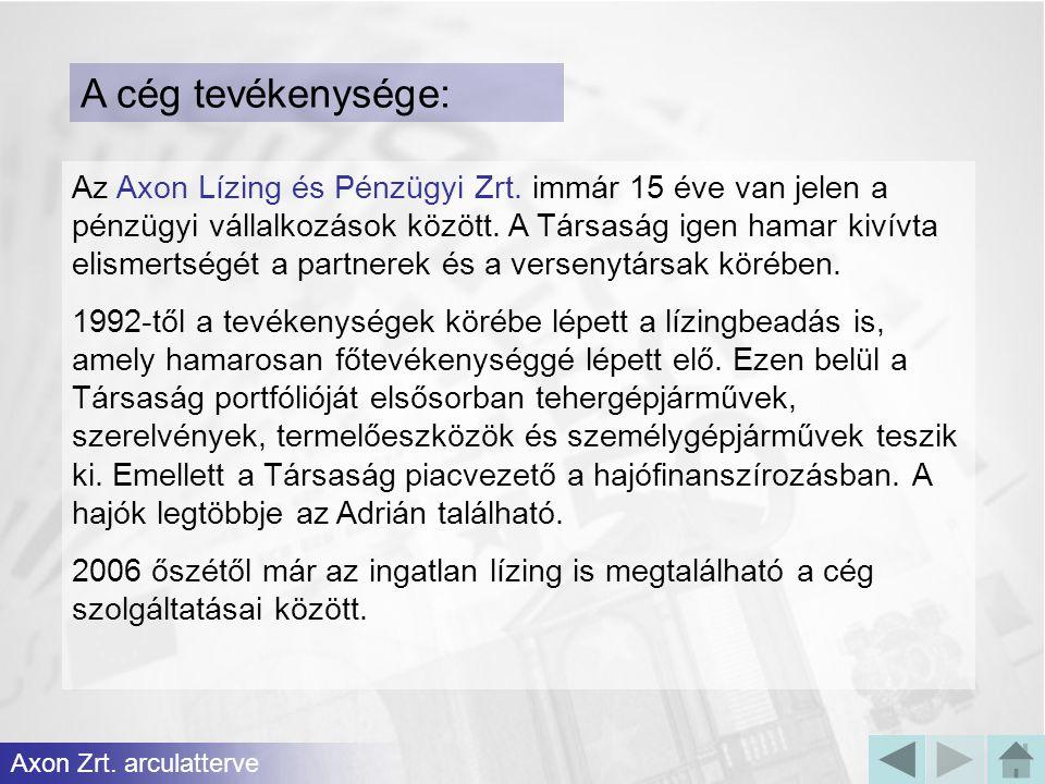 Az Axon Lízing és Pénzügyi Zrt.immár 15 éve van jelen a pénzügyi vállalkozások között.