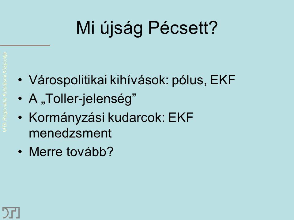 MTA Regionális Kutatások Központja Mi újság Pécsett.