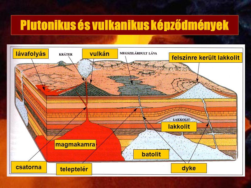 Plutonikus és vulkanikus képződmények batolit lakkolit dyke teleptelér csatorna vulkán felszínre került lakkolit lávafolyás magmakamra